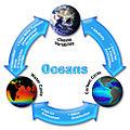 Ocean & Earth System.jpg