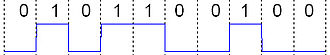 Digital signal - A binary signal, also known as a logic signal, is a digital signal with two distinguishable levels