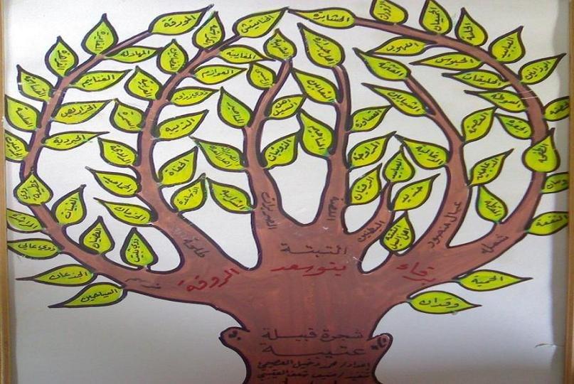 Otaibah tree2008