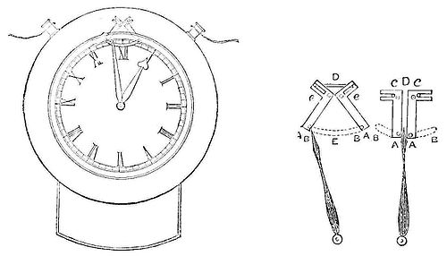 PSM V22 D353 Clock face with synchronizer attached.jpg