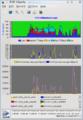 Pcp-charts-kvm.png
