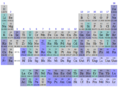 Periodic table discovery periods.png
