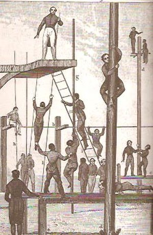 Pole climbing - Pole and mast climbers from a pre-1851 engraving