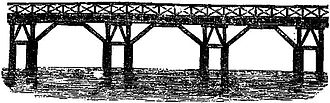 Pons Sublicius - The bridge as reconstructed by Luigi Canina (A Smaller History of Rome, 1881)
