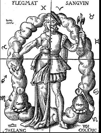 Quinta Essentia (Thurneisse) illustration Alchemic approach to four humors in relation to the four elements and zodiacal signs.jpg