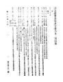 ROC1944-02-26國民政府公報渝652.pdf