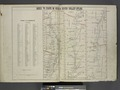 Refernces to the accompanying map.; Index to maps in Hudson River Valley Atlas. NYPL1691423.tiff