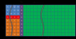 STM-1 - Image: SDH Frame STM1