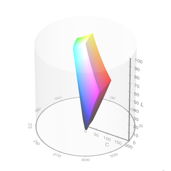 File:SRGB gamut within CIELCHab color space isosurface.png