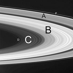 Resultado de imagen para cuñas radiales anillos de saturno