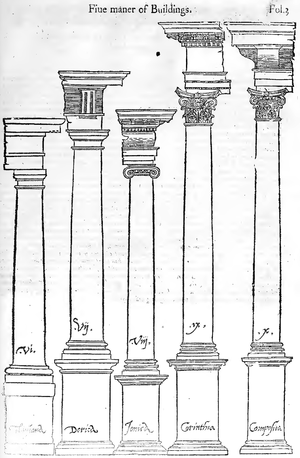Sebastiano Serlio - Serlio's canon of the 5 orders of architecture.