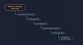 Software Testing Life Cycle.jpg