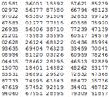 Some random digits.png