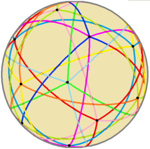 Compound of ten tetrahedra - As a spherical tiling