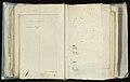 Stamboek officieren AL Akersloot van Houten 04.jpg