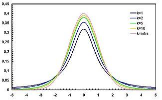 Student densite best.JPG