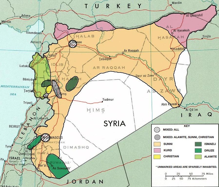 Syria Ethno-religious composition.