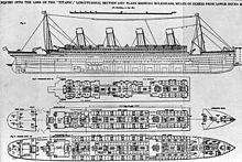 Croquis sur quatre niveaux du Titanic.