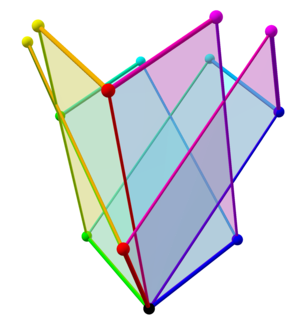 Tree of weak orderings in concertina cube 628.png