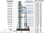 VAB platform install diagram (GSDO).jpg
