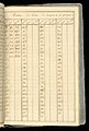 Weaver's Thesis Book (France), 1829 (CH 18394475-57).jpg