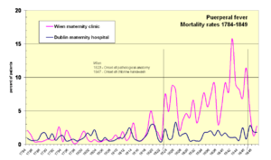 postpartum thyroiditis case study