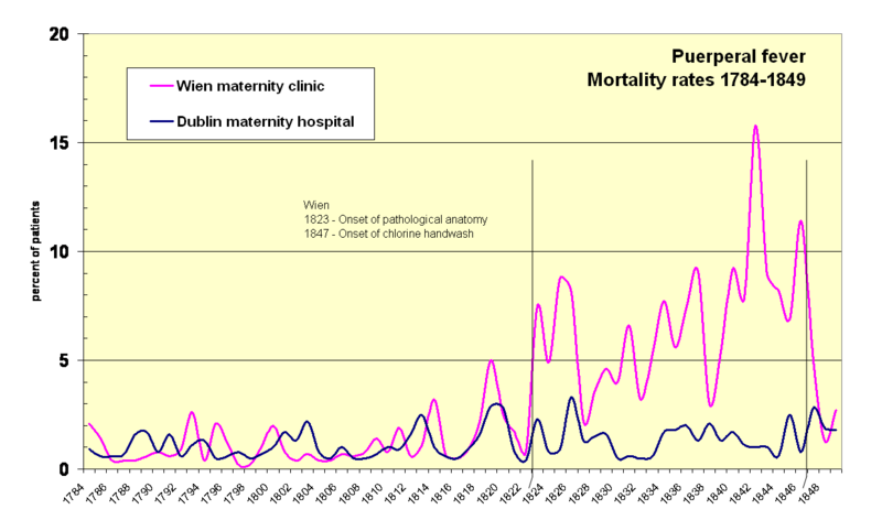 File:Yearly mortality rates 1784-1849.png