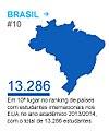 (new) Infographic6 Portuguese (15850948588).jpg