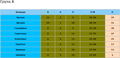 Турнірна таблиця (Група Б) 2009 рік.png