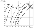 液化ガス蒸気圧曲線.PNG