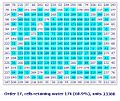 17 Associative magic square 23388.jpg