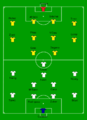 2007 French Cup final - Olympique de Marseille vs FC Sochaux Line-up.png