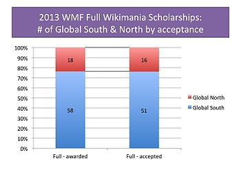 2013 Full Scholarships - gs gn.jpg