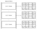 2d-adjacency-matrix-partitioning.png