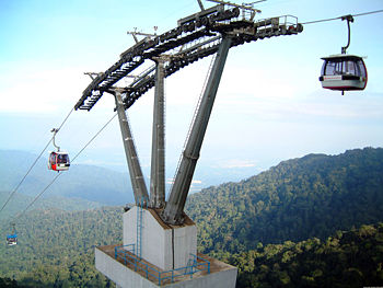 Aerial tramway support.jpg