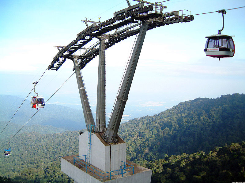 File:Aerial tramway support.jpg