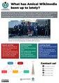 Amical Wikimedia Community Village Poster (Wikimania 2019).pdf