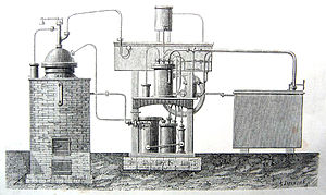 Refrigeration - Ferdinand Carré's ice-making device