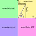 Argumentfunktion.png