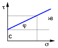 BW-SG-Coulomb.png