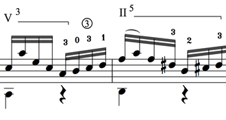 Barre chord - Barre chord notation in classical music uses Roman numerals with indices (see left).