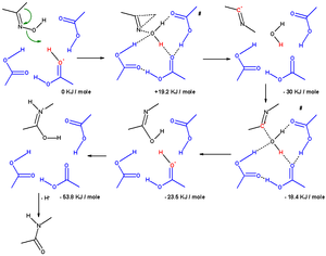 Beckmann rearrangement - The Beckmann rearrangement mechanism