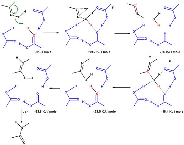 The Beckmann rearrangement mechanism