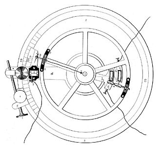 Pflügers Archiv: European Journal of Physiology - Differential rheotome, from a diagram in Bernstein's paper