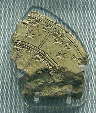 A (cuneiform) - Planisphere fragment from Mesopotamia.  Cuneiform a, upper register (left), last character, line 1, and right, in upper register, line 2, last character, (following be (cuneiform), and space).