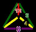 Cantitruncated order-6 hexagonal tiling honeycomb verf.png