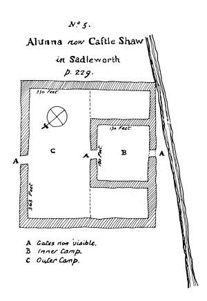 Castleshaw Roman Fort - A plan of Castleshaw drawn by Thomas Percival in 1752 showing the fort and the later fortlet