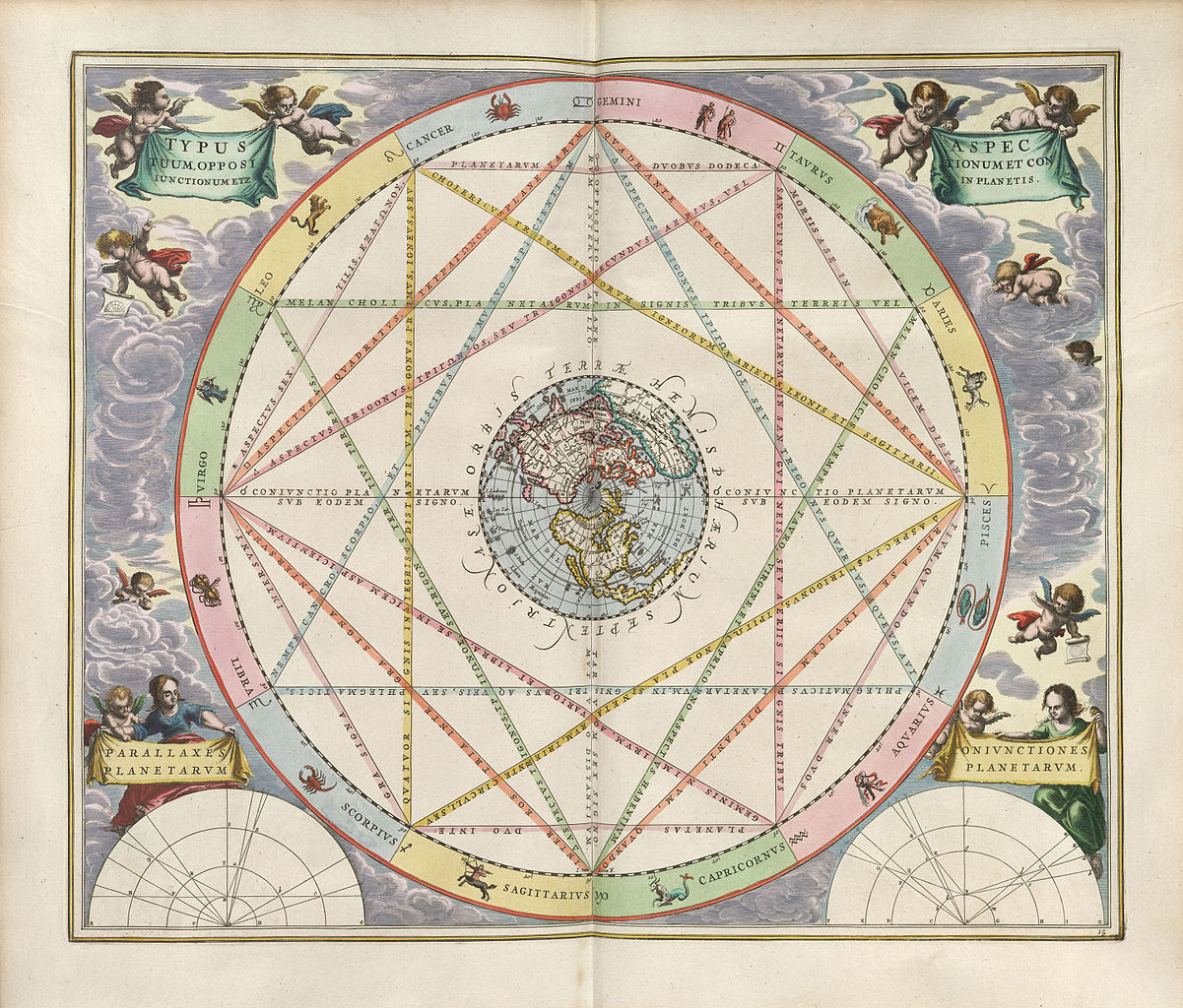 Birth Horoscope Chart: Cellarius Harmonia Macrocosmica - Typus Aspectuum ,Chart