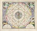 Cellarius Harmonia Macrocosmica - Typus Aspectuum, Oppositionum et Conjunctionum.jpg