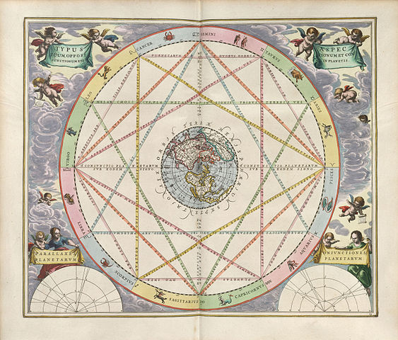 Birth Chart Horoscope: Cellarius Harmonia Macrocosmica - Typus Aspectuum ,Chart
